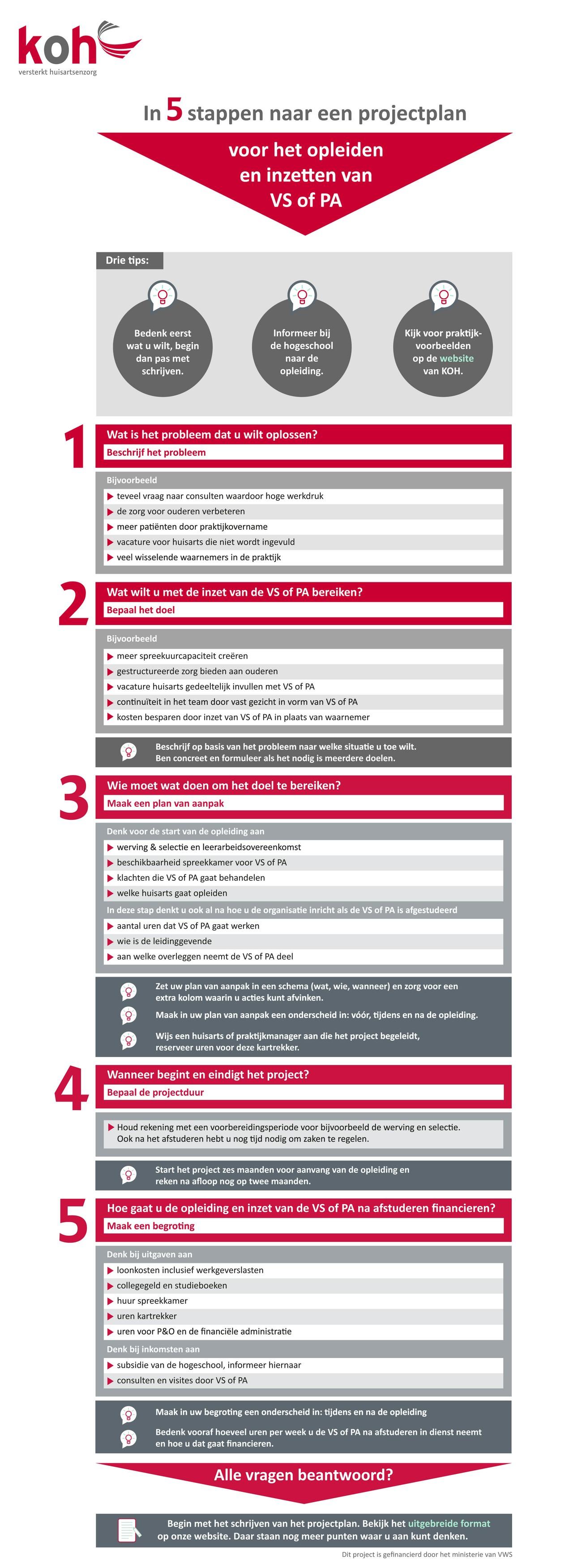 In 5 stappen naar projectplan voor VS of PA