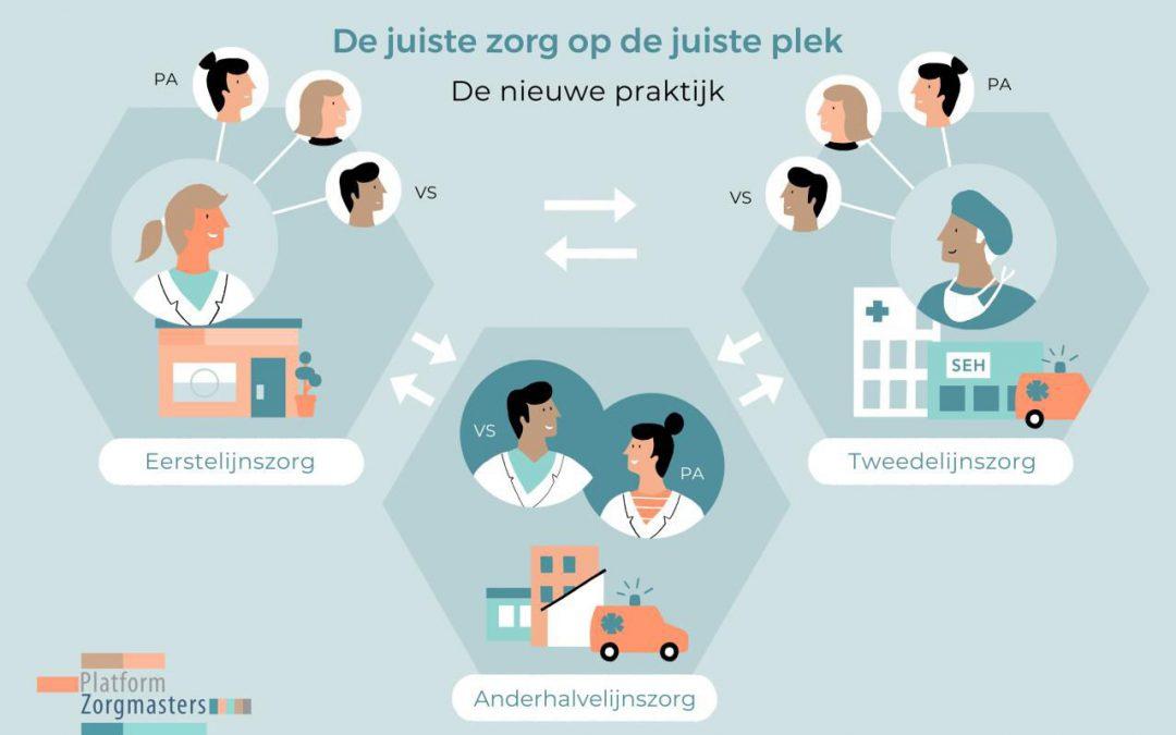 Ruimte voor physician assistants en verpleegkundig specialisten in anderhalvelijnszorg